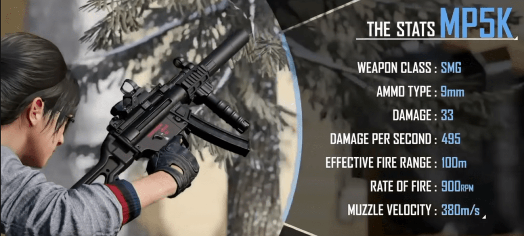 PUBG MP5K Silah Özellikleri